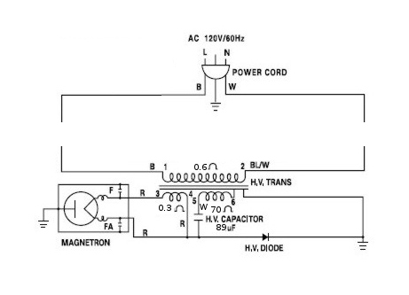 Cp 5478 LG additionally 9 Ways U S Bomb North Koreas Deepest Bunkers further Wekaelectronics likewise Tour Of The Electromag ic Spectrum Video Worksheet besides Microwave Repair. on how do microwaves work